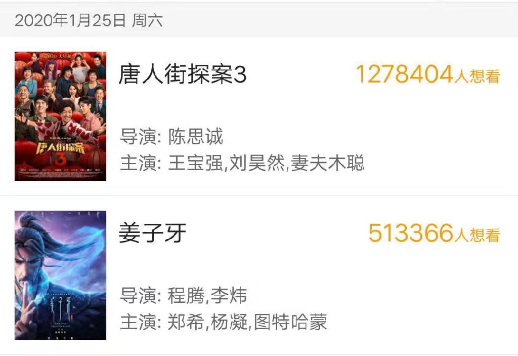 电影投资:新电影《唐人街探案3》来袭,经典IP加盟春节档